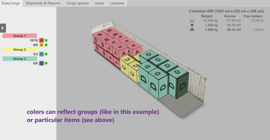 An example of Priority Groups reflected by colors in the load calculator