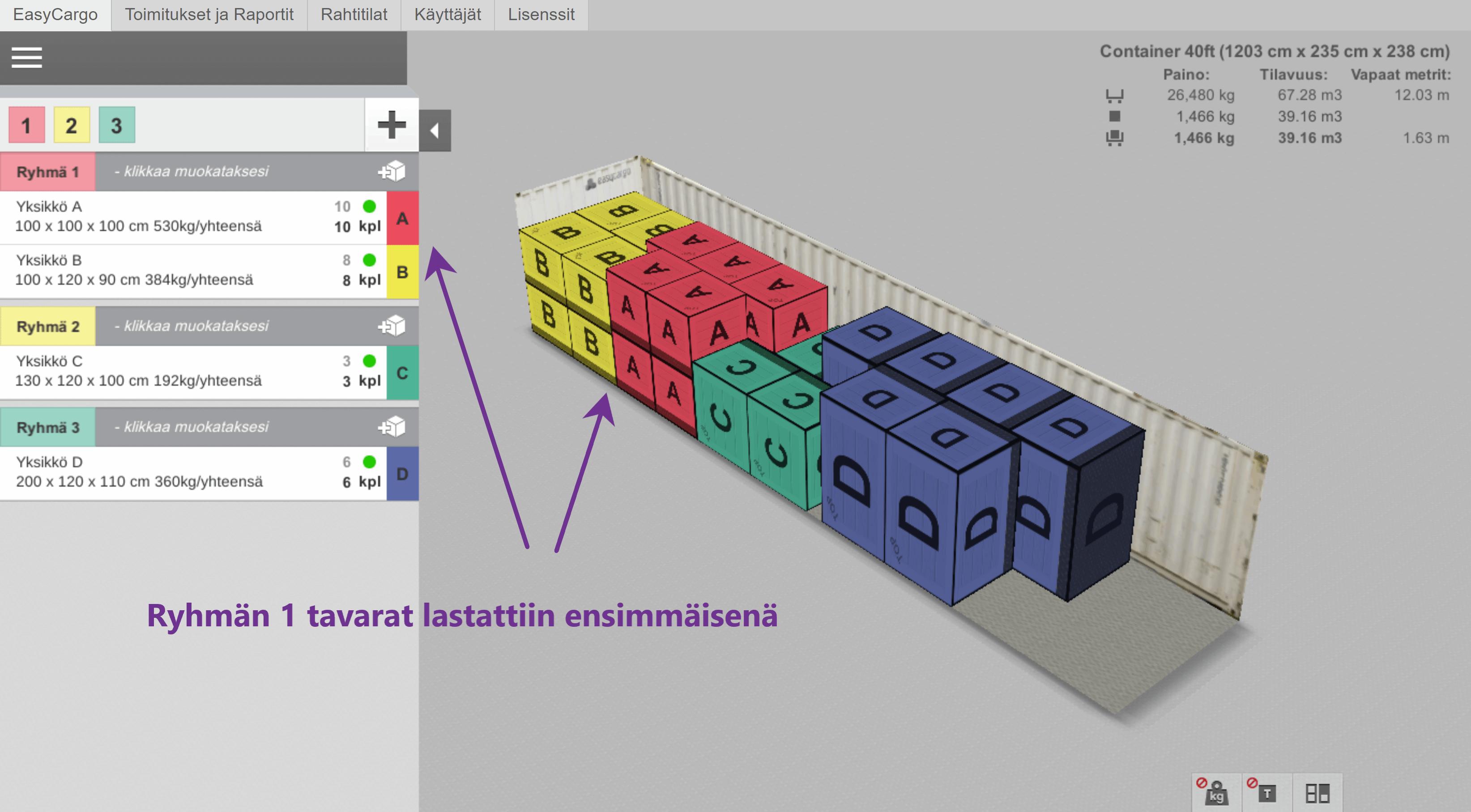 Prioriteettiryhmien esimerkki – värit vastaavat yksittäisiä tavaratyyppejä
