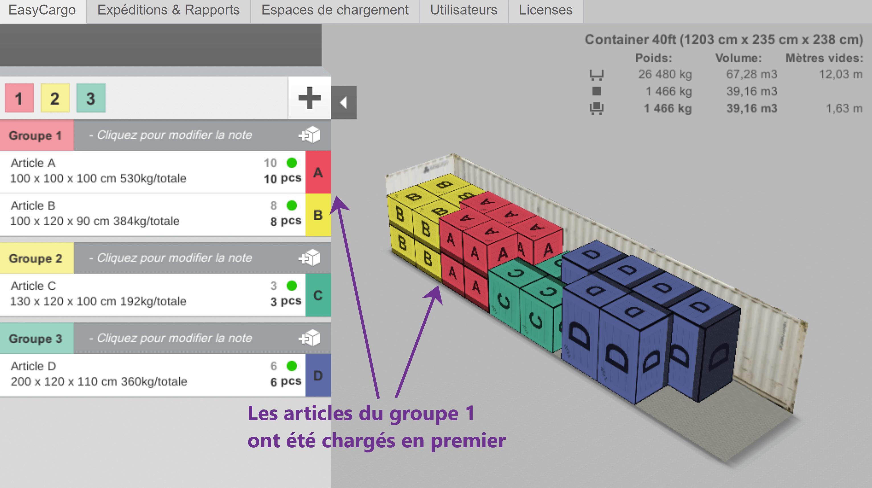 Exemple de Groupes prioritaires – les articles du même groupe sont identifiés à l'aide du code couleur