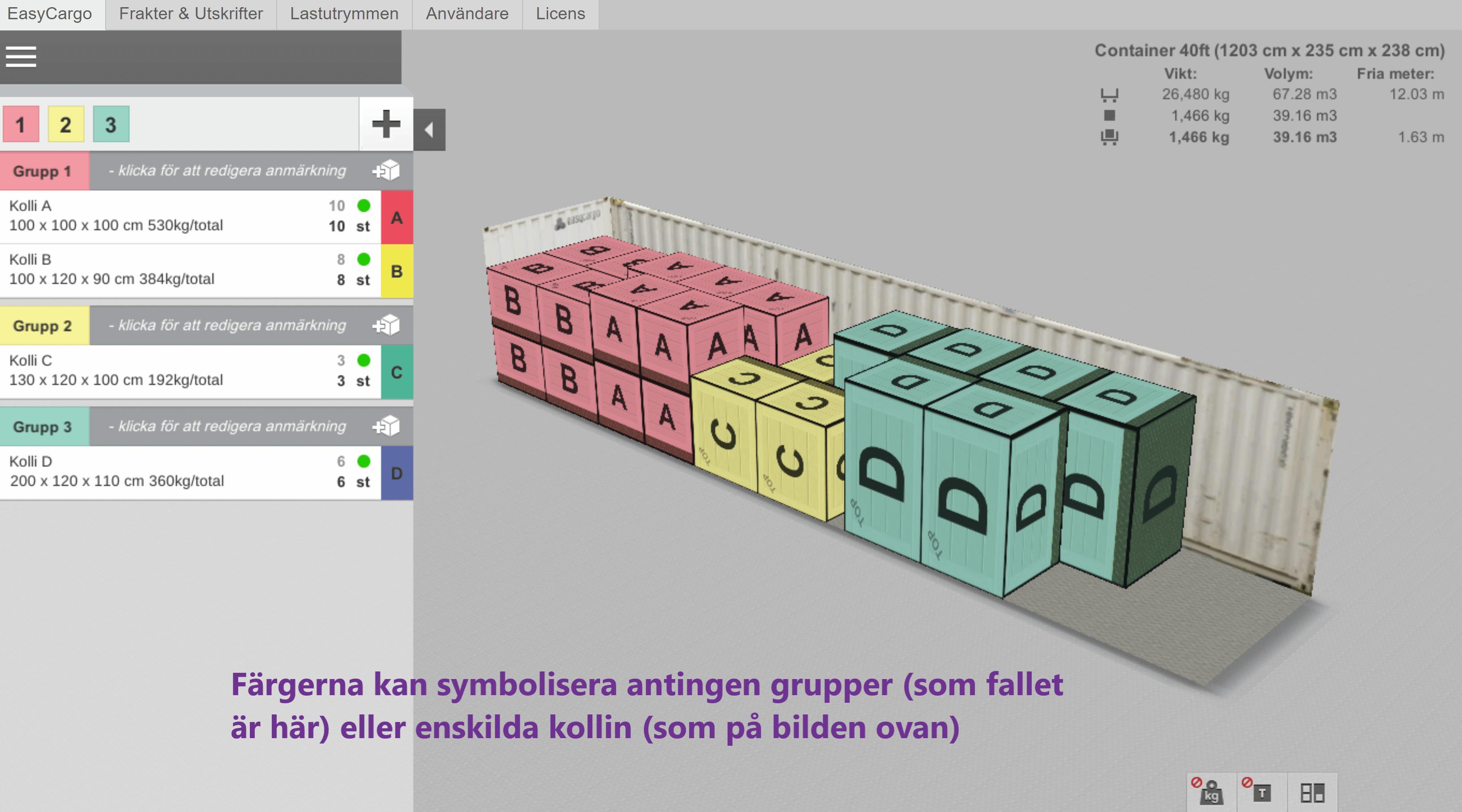 Ett exempel på Prioritetsgrupper – färgerna visar hela prioritetsgrupper