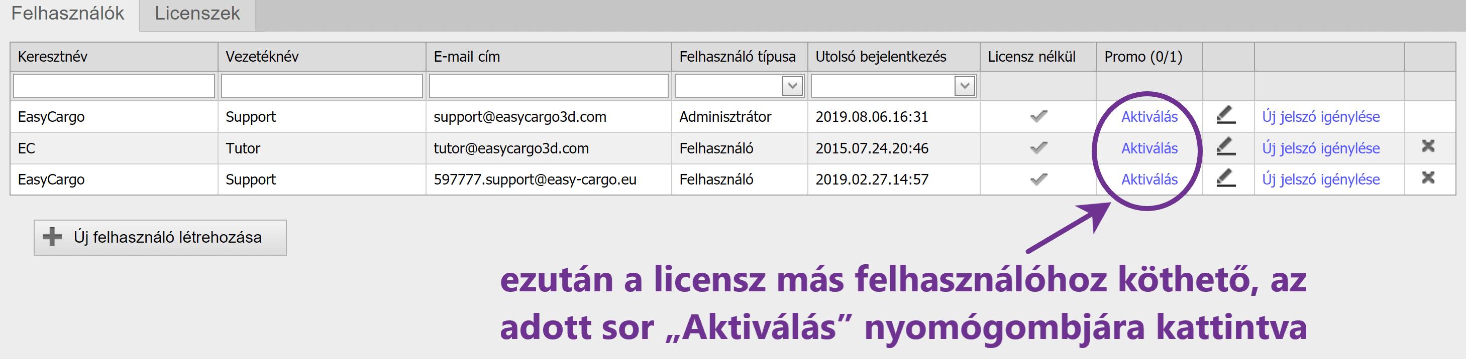 Licensz hozzárendelése - 4. lépés