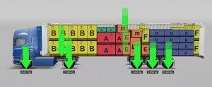EasyCargo Verladesoftware für Container und LKWs
