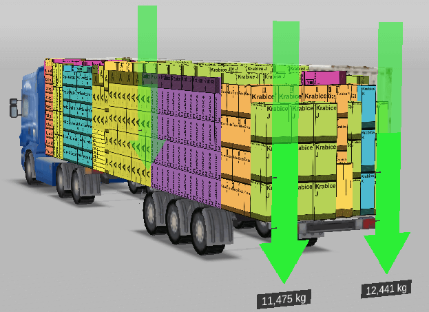 Truck and container loading software EasyCargo and its ability to calculate the weight limits