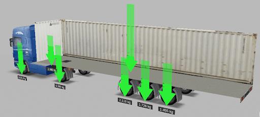 Peso para los distintos ejes de un camión, carrocería y tractor