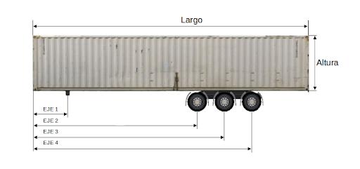 Gestor edición de espacios de carga en EasyCargo