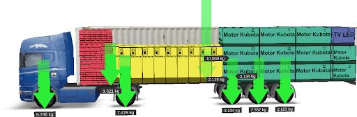 Cálculo de distribución de carga en un tráiler
