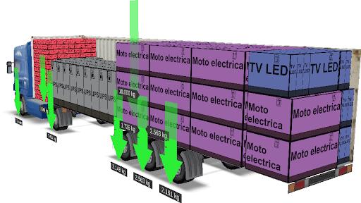 EasyCargo, cubicación de carga automática
