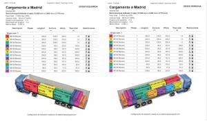 Reporte Impreso en formato PDF